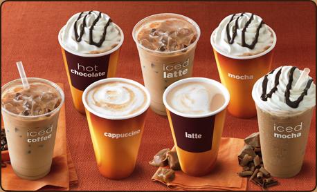 Самые известные виды кофе и напитков из кофе