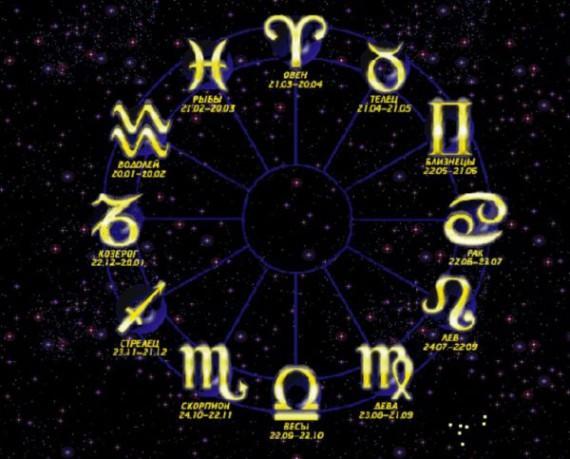 Ваш чай по знаку зодиака (часть 1)